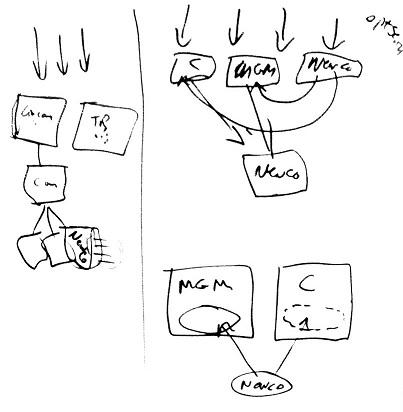 Jotnot_example2